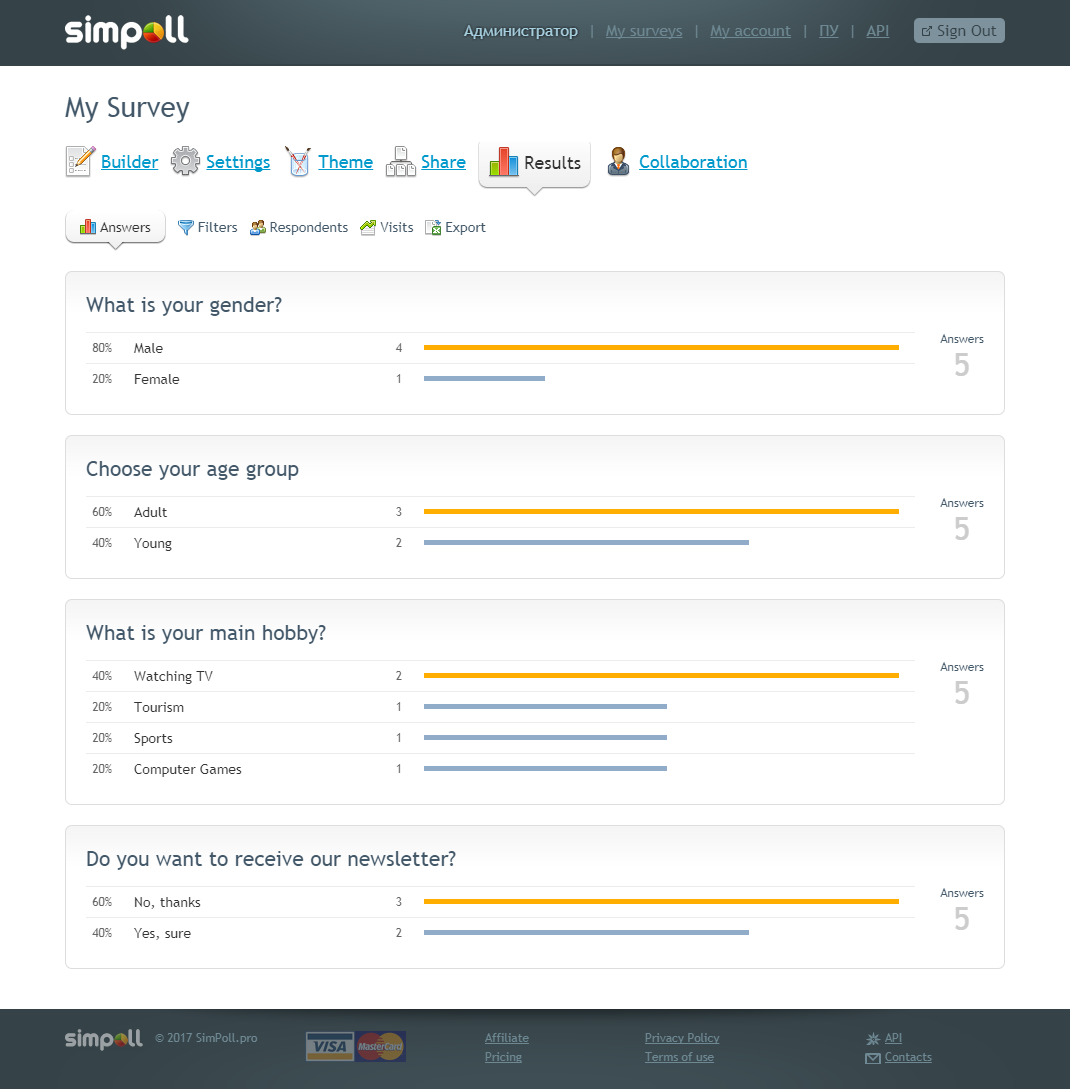 Simpoll - Surveys and Forms
